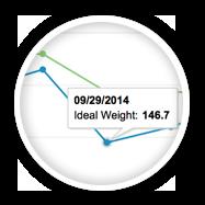 benefit-training-program-fitness-assessment-trainermetrics
